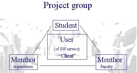 MSD project grp